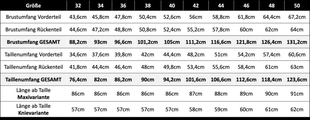 Fertigmaßtabelle OLIVIA Normalgröße
