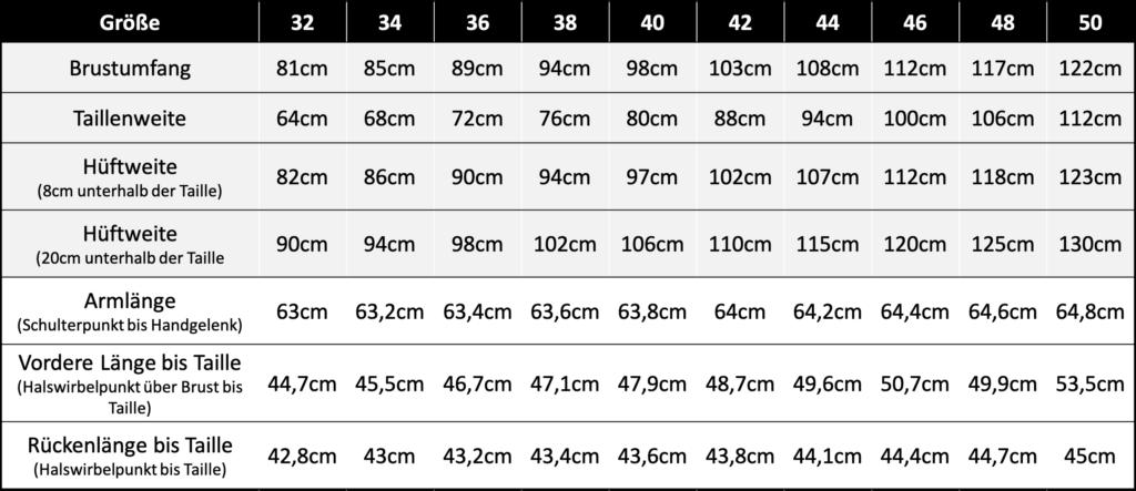 Körpermaßtabelle La Bavarese Langgrößen