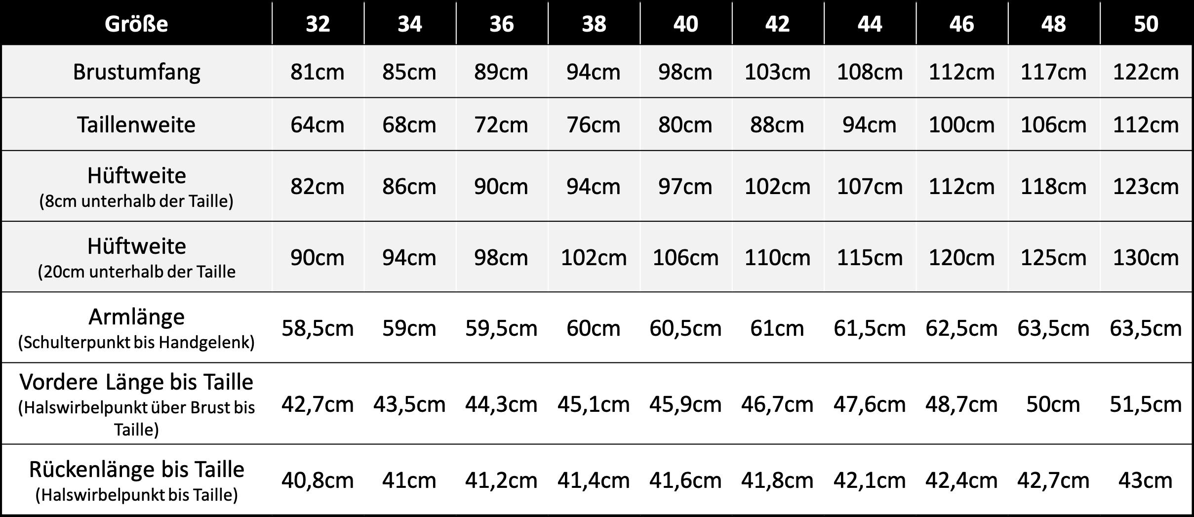 Körpermaßtabelle La Bavarese Normalgrößen